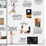 """Most Brilliant, Most Highbrow"": New York Magazine"