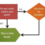 This Is Your Life on Books, and Other News