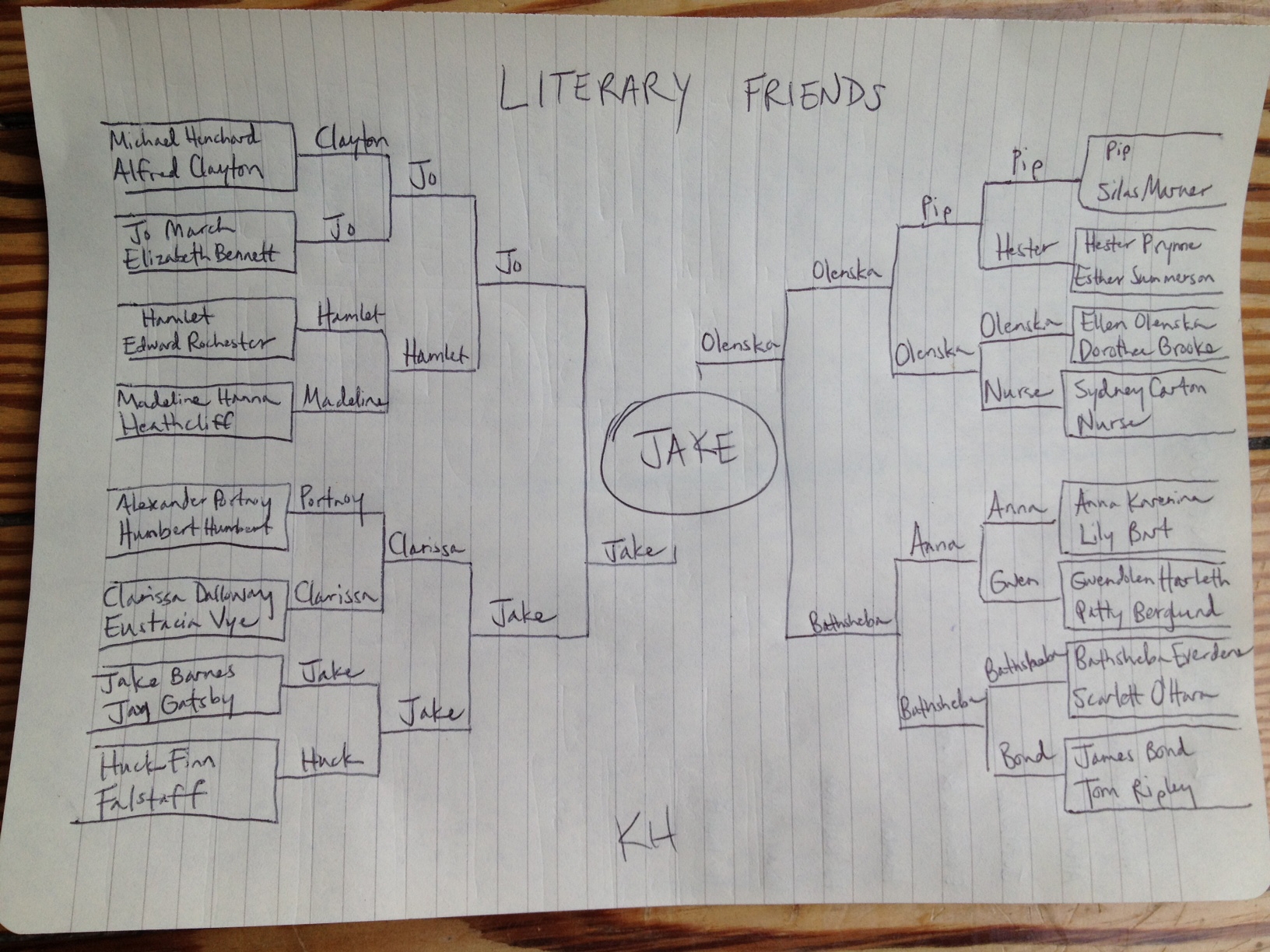 Literary-Friends-Tournament-Bracket-Paris-Review