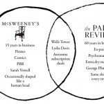 Start 2014 with a Dual Subscription to <em>McSweeney's</em> and <em>The Paris Review</em>