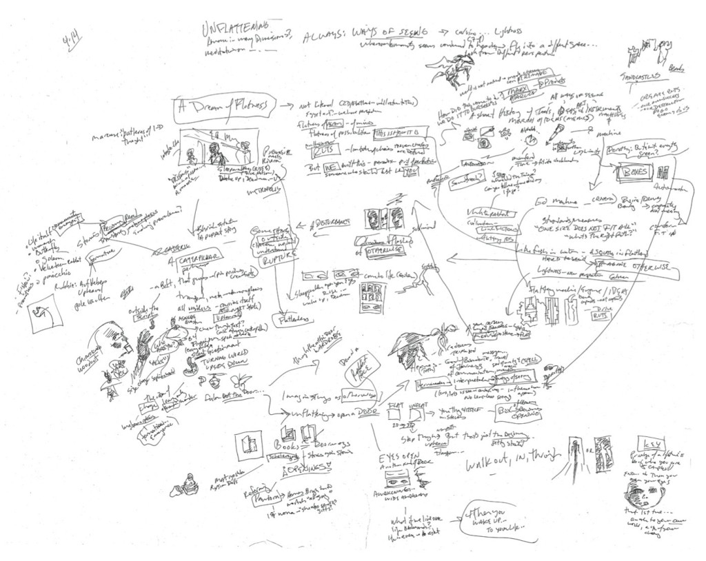 First idea map for Unflattening, April 14, 2011.