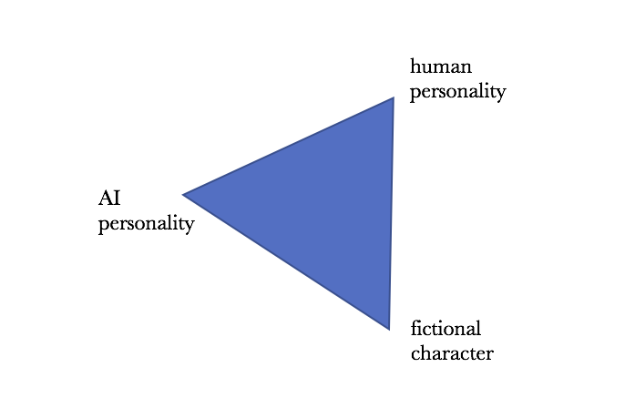 How to Write Personalities for the AI Around Us