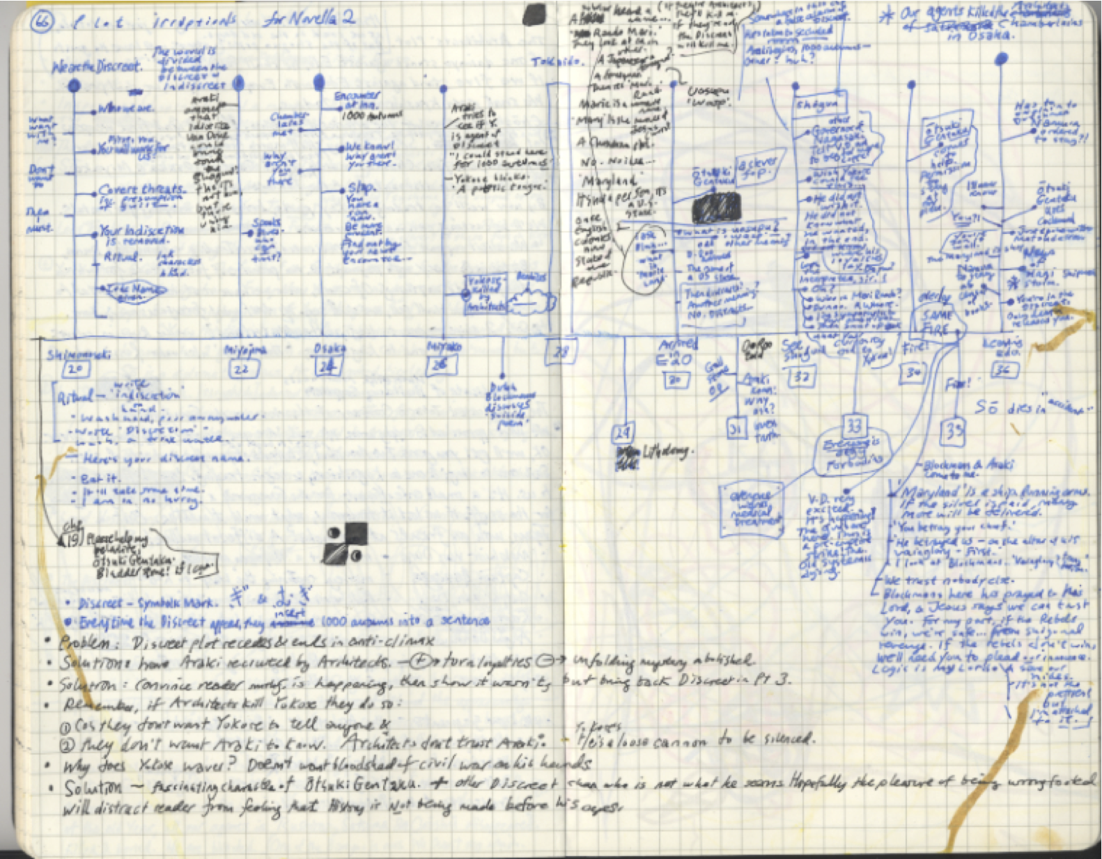 View Manuscript
